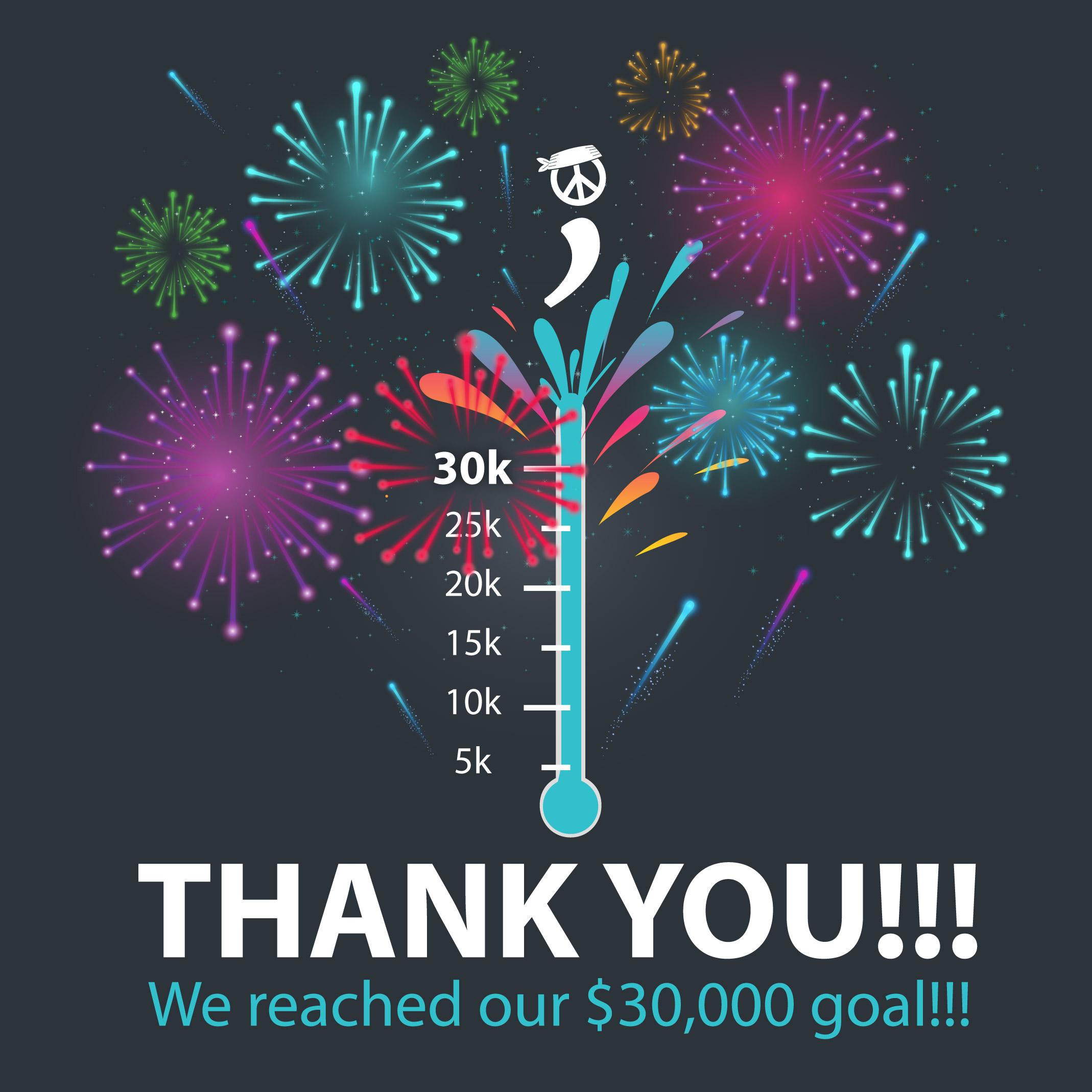 Fundraising tracker-GOAL REACHED 10.12.17.jpg