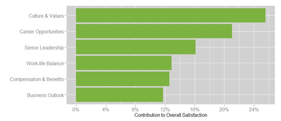 ContributionTosSatisfactionGree1.png