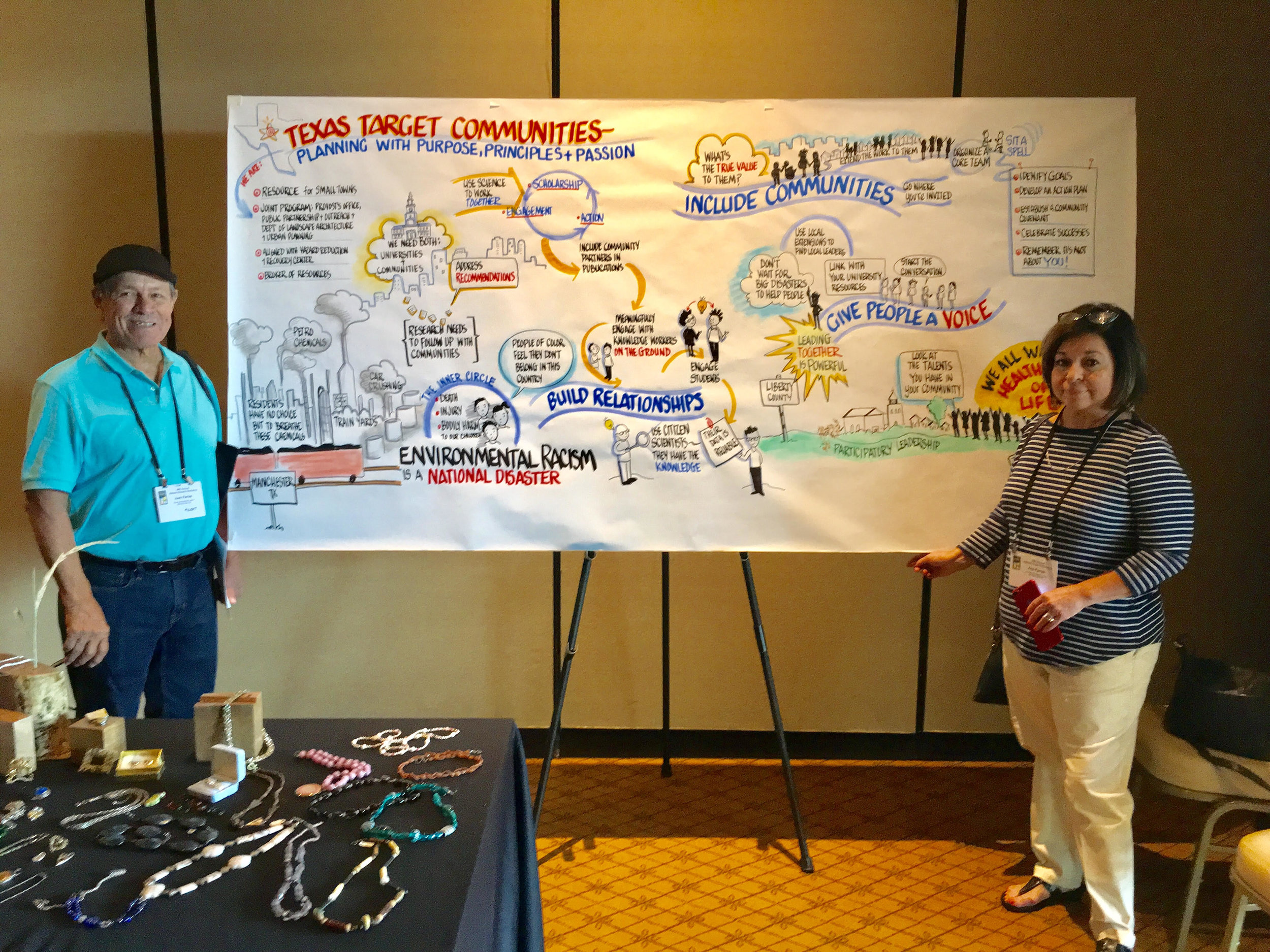 Juan Parras and his wife Ana and the wonderful live poster created as the team presented on the Texas Target Communities Project during a plenary.