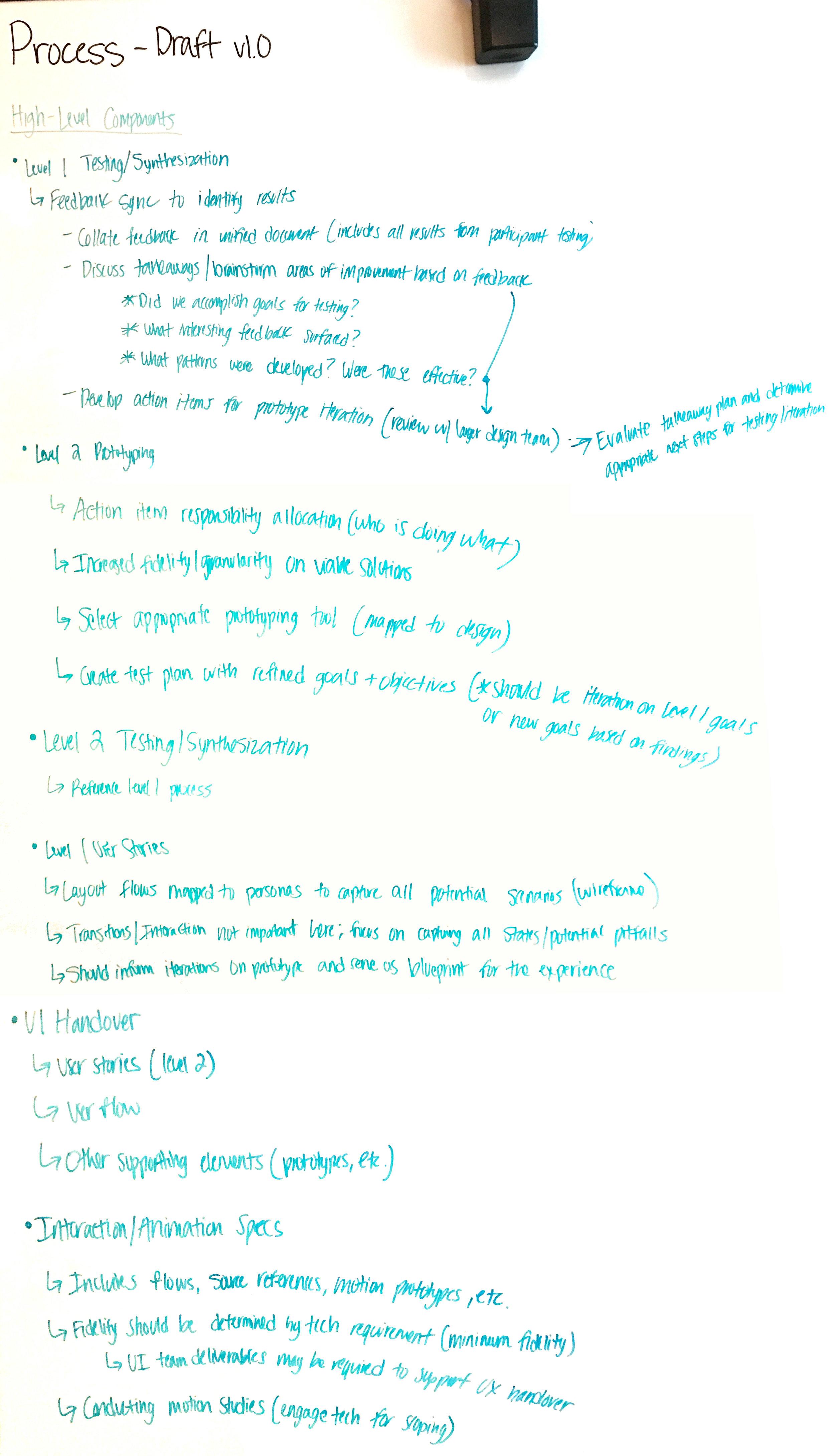 espn-process-highlevel-document.jpg