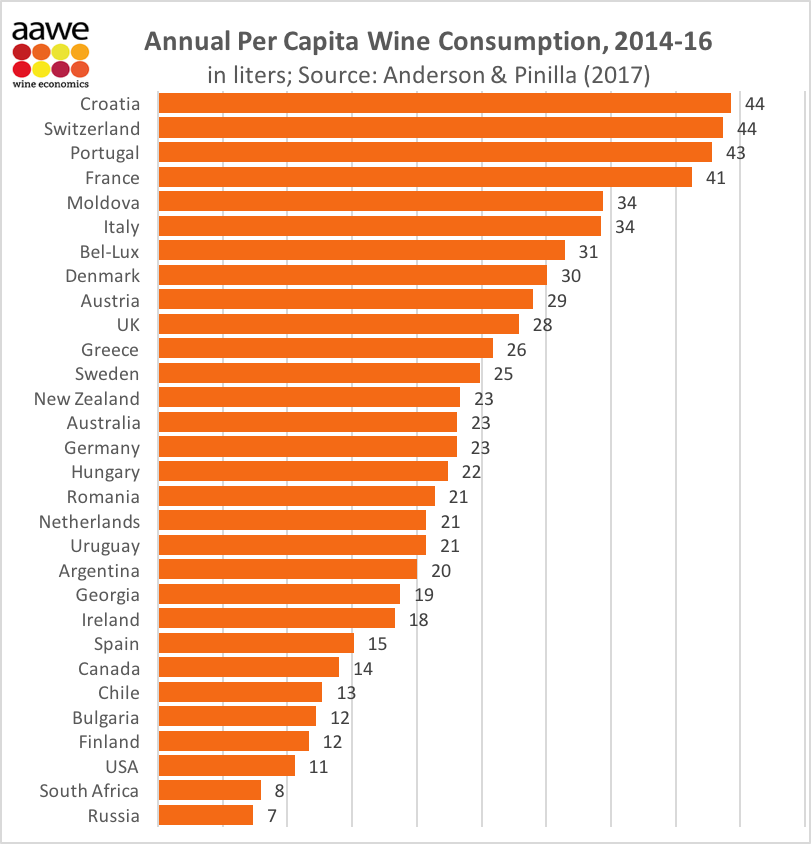 Tremendous growth aside, China doesn't yet register as a major wine consuming country per capita. But if/when it does, Hong Kong appears ready to handle the business.