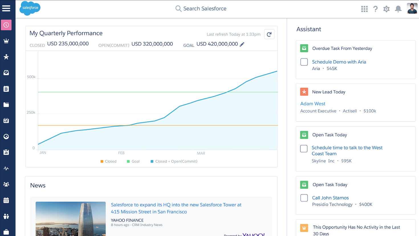 - Strongpoint sits on top of Salesforce or Netsuite and tracks how your team is using it.By doing so it can provide you with status reports, ongoing changes and audit documents in under 5 hours.