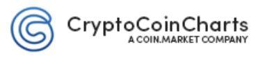 https://cryptocoincharts.info/ico
