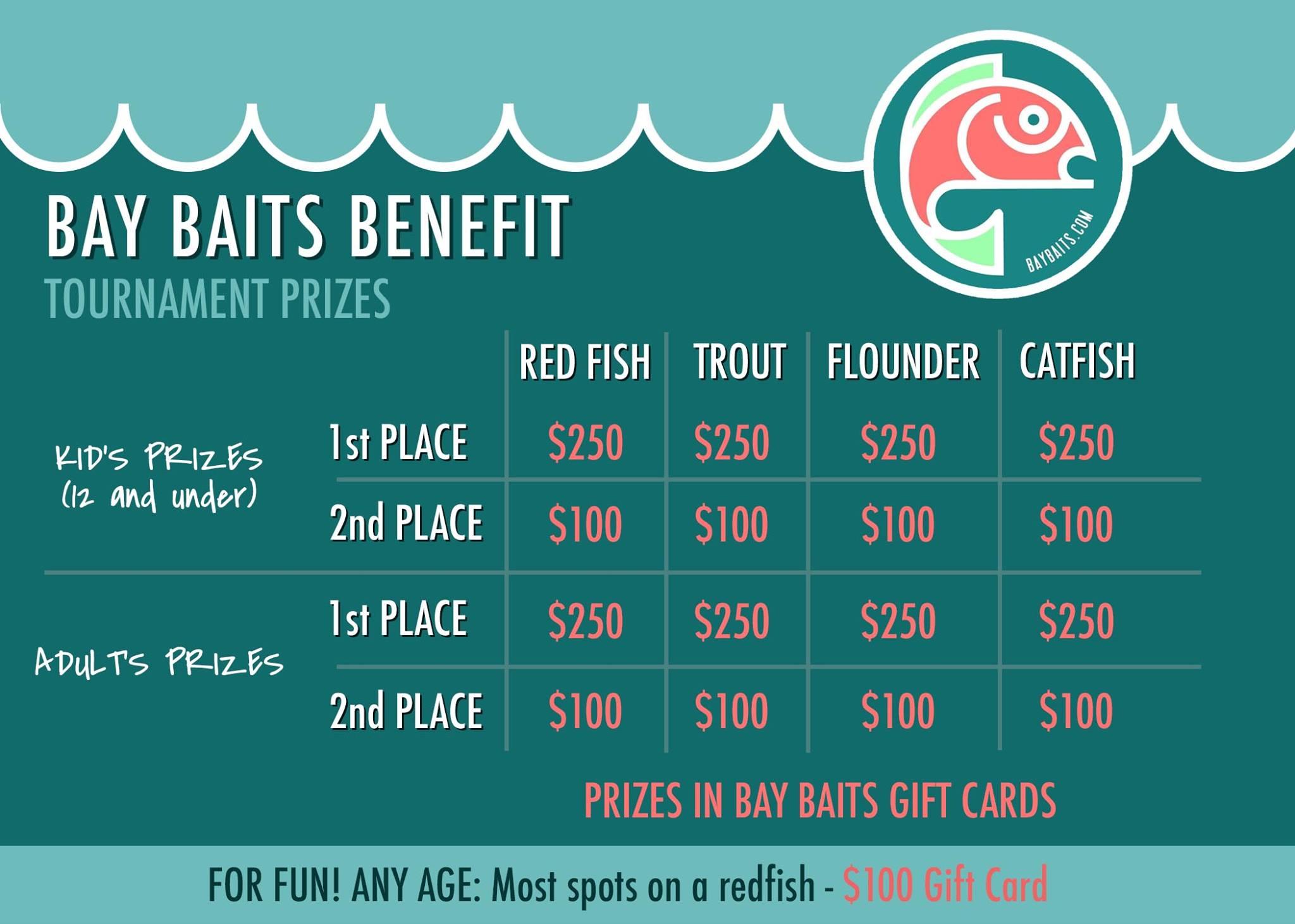 Bay Baits Prizes.jpg