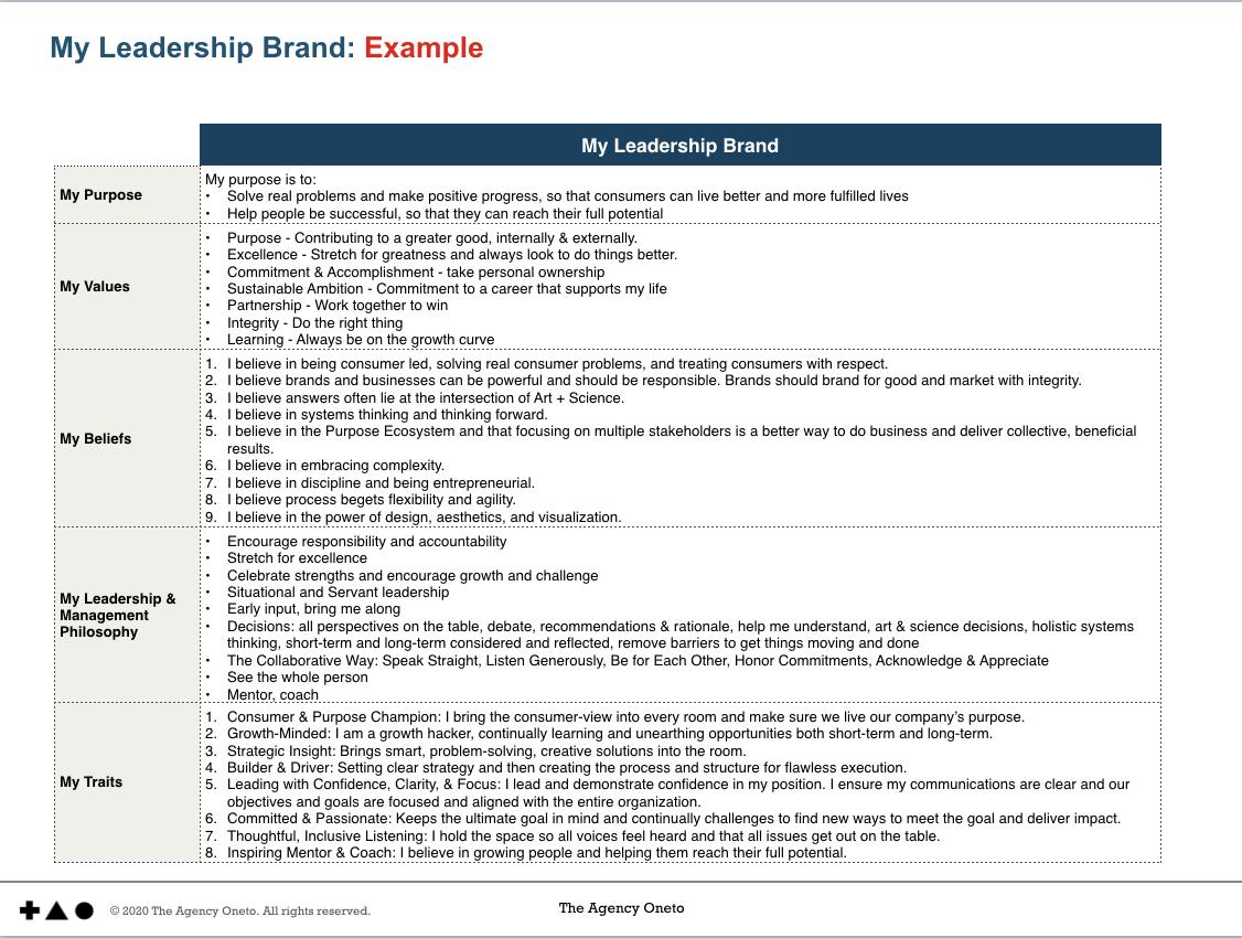 Leadership Brand Model The Agency Oneto