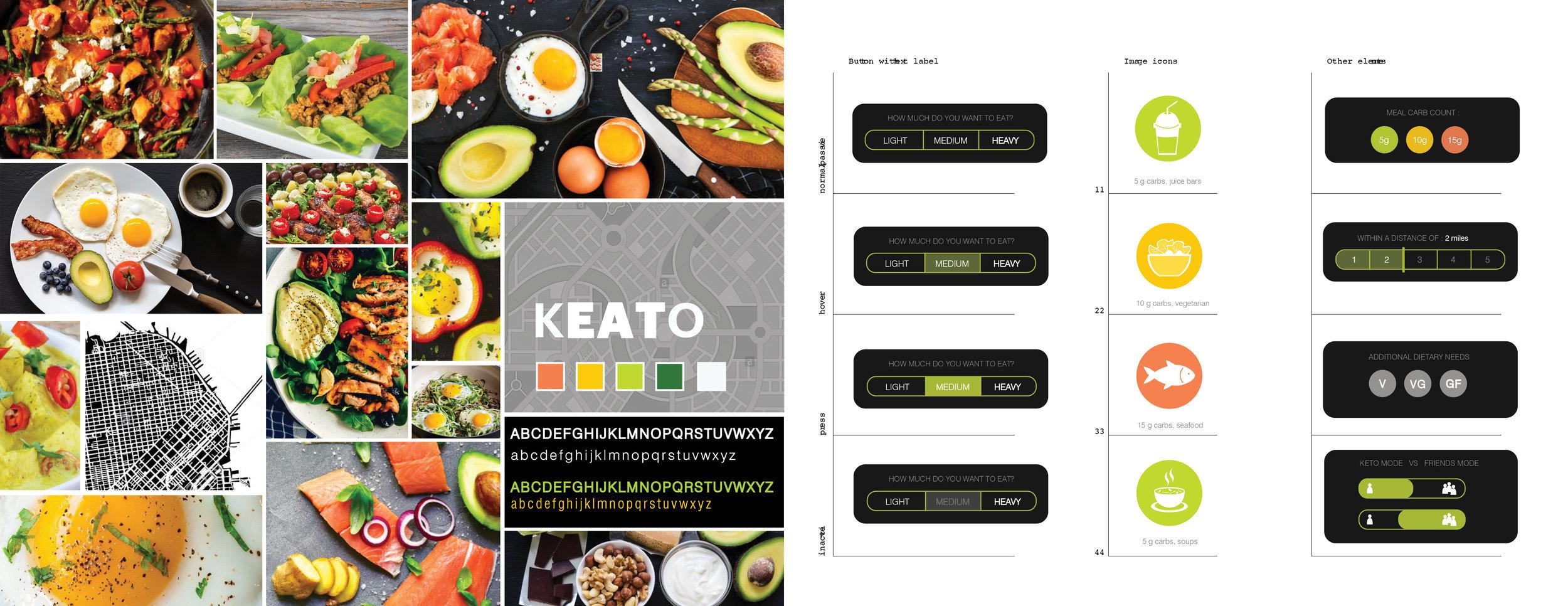 KEATO_palette