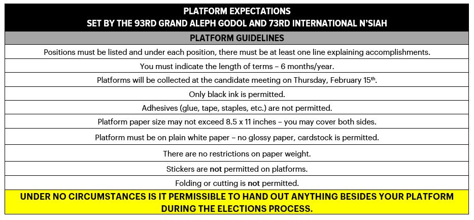 9474 - Platform Guidelines.PNG