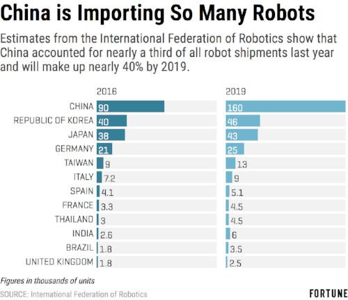 china-robots.png