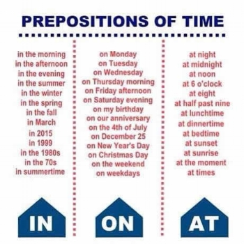 Prepositions of Time List