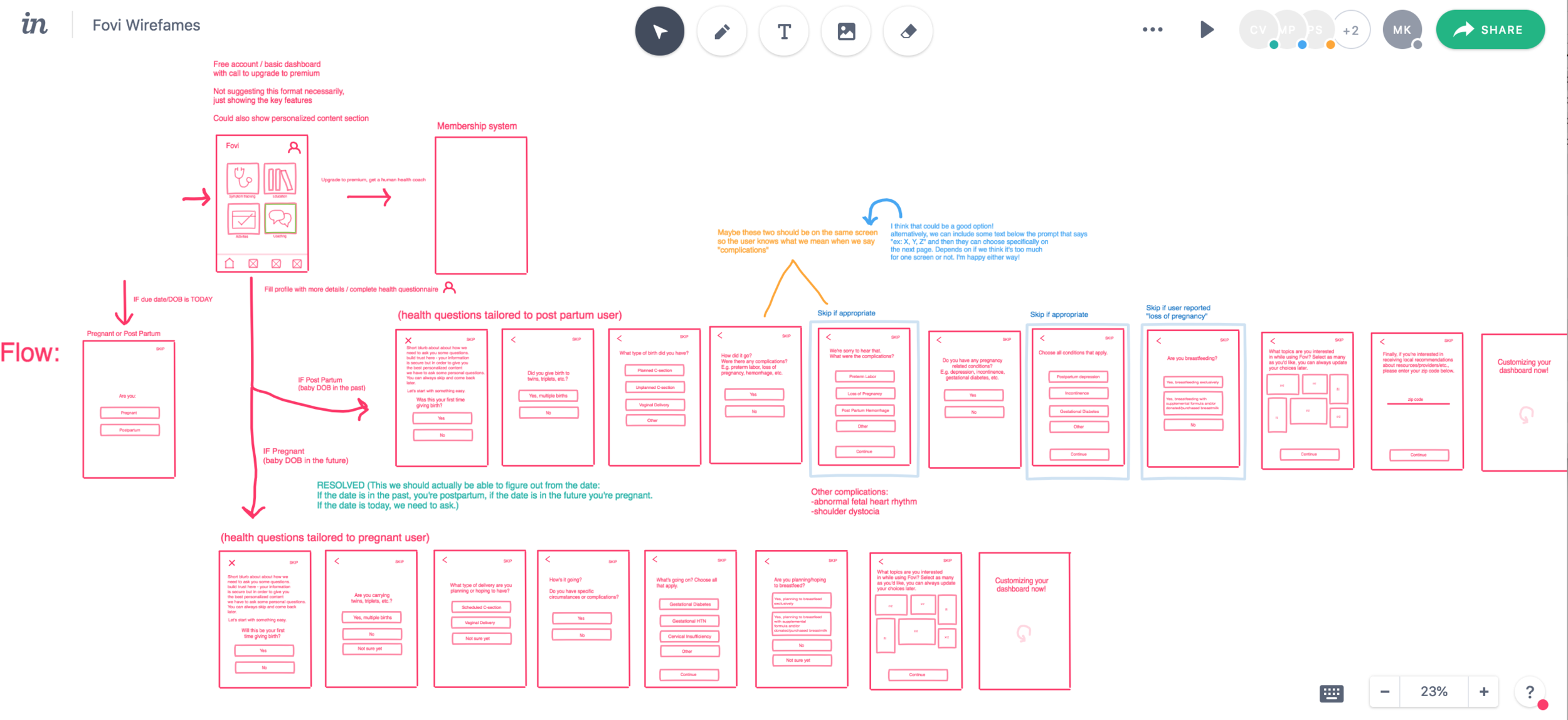 Wireframes  created using InVision's Freehand