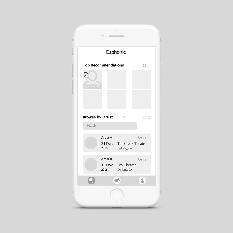User Dashboard: Grid v. List View