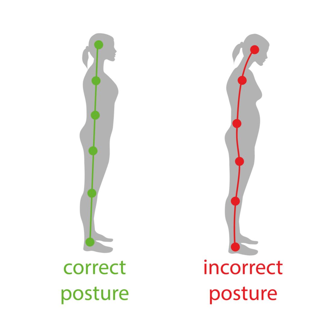 Pearson Family chiropractic poor posture 2.jpg