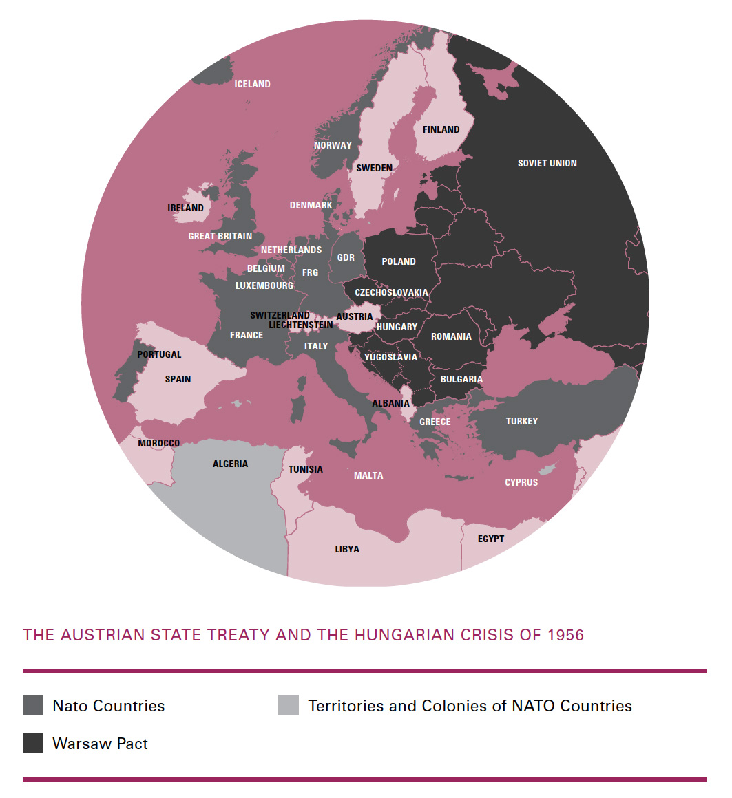 THE AUSTRIAN STATE TREATY AND THE HUNGARIAN CRISIS OF 1956