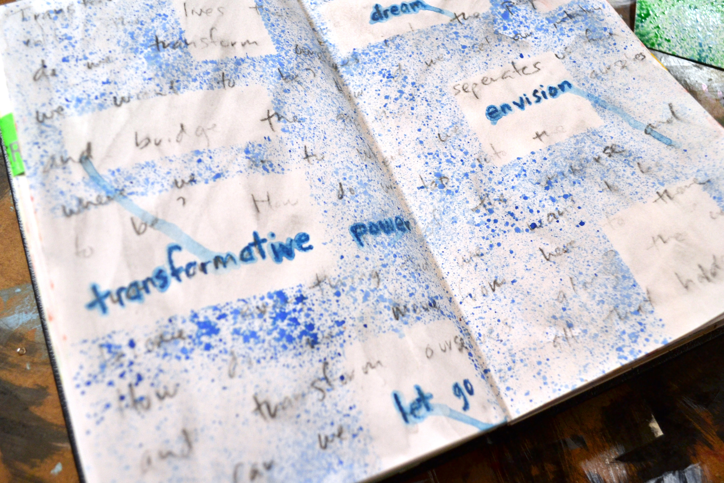 Masking: Paper with Paint Splatter
