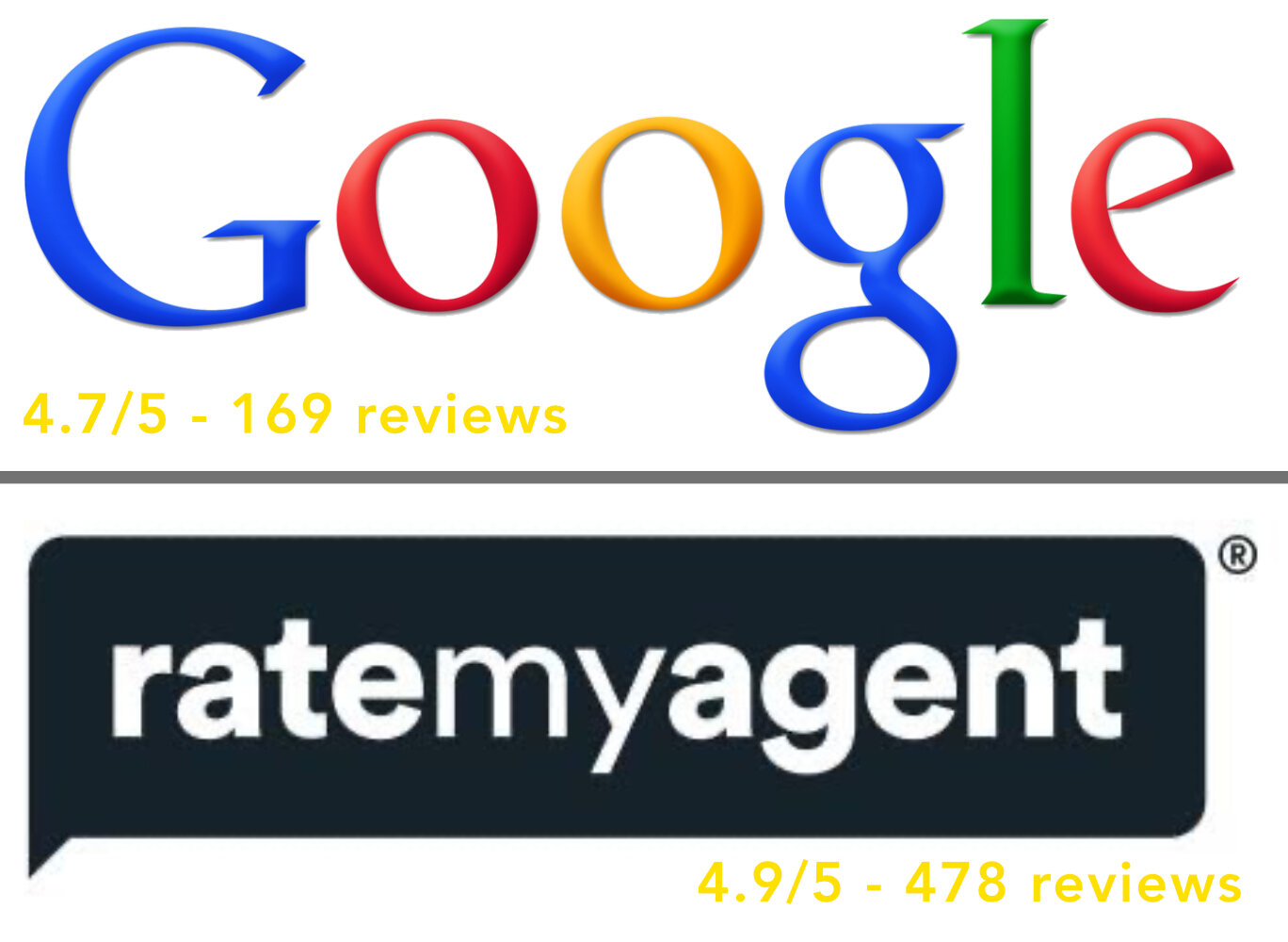 High ratings on Google and RatemyAgent.