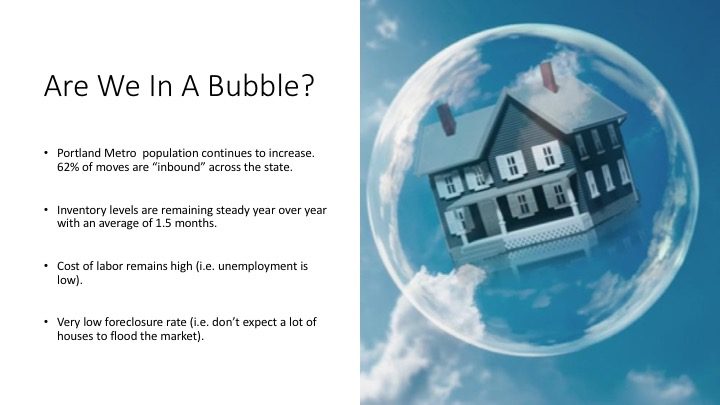 Portland Housing Bubble