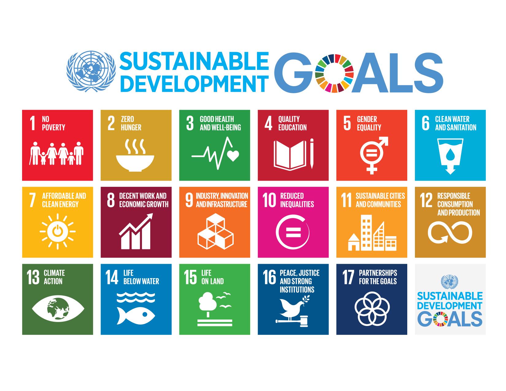 Image Credit: http://www.un.org/sustainabledevelopment/