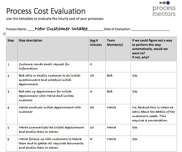Sample Process Cost Eval.png