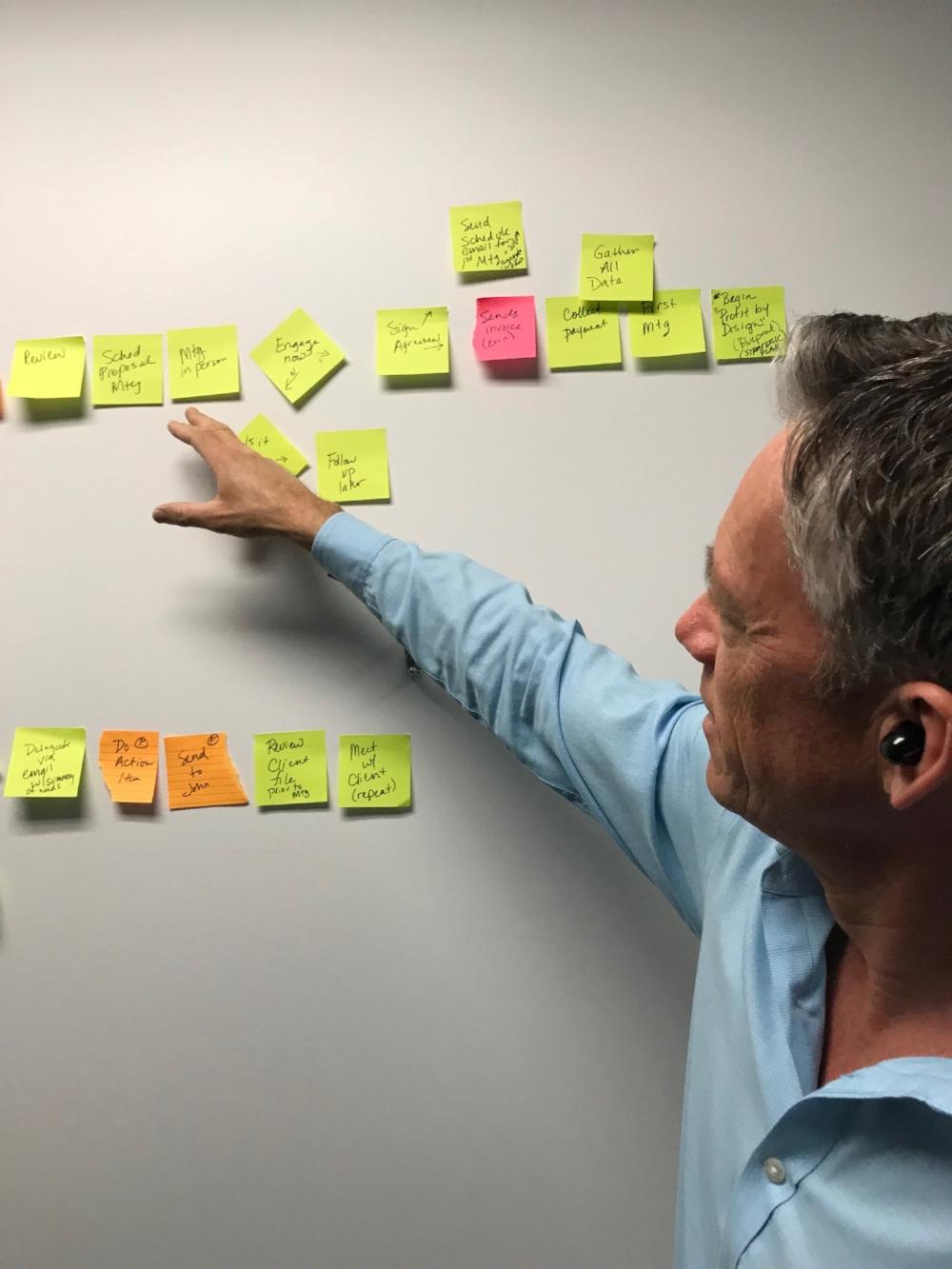 Process Mentors client, John Waters, defining his team's roles.