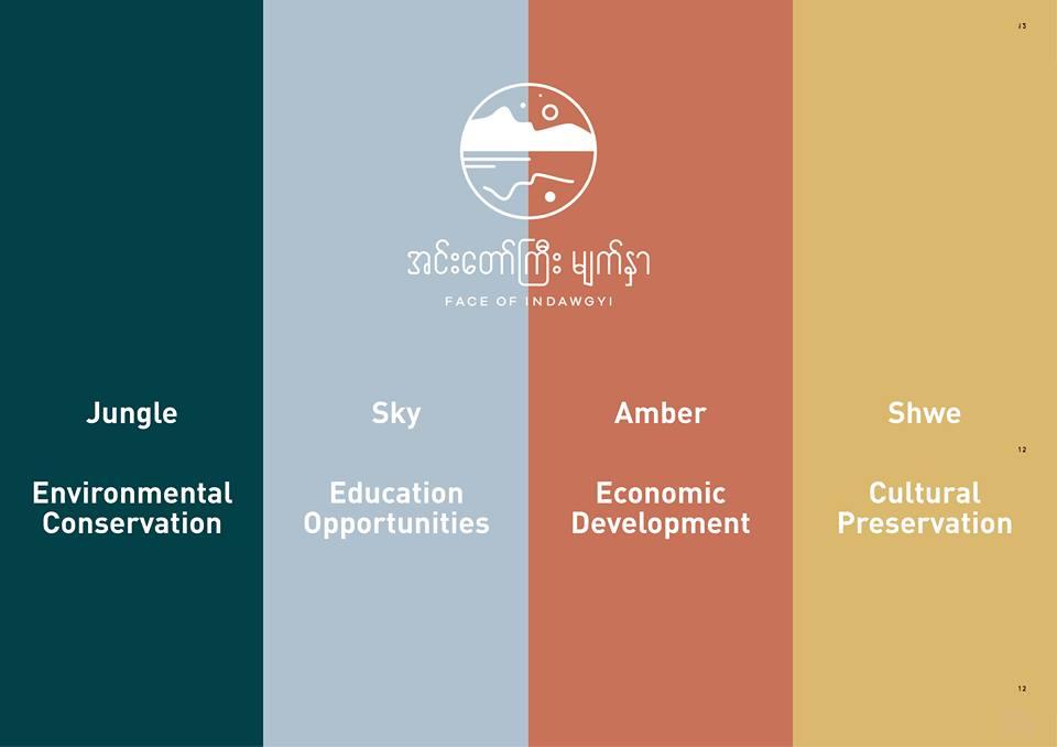 Our Four Pillars