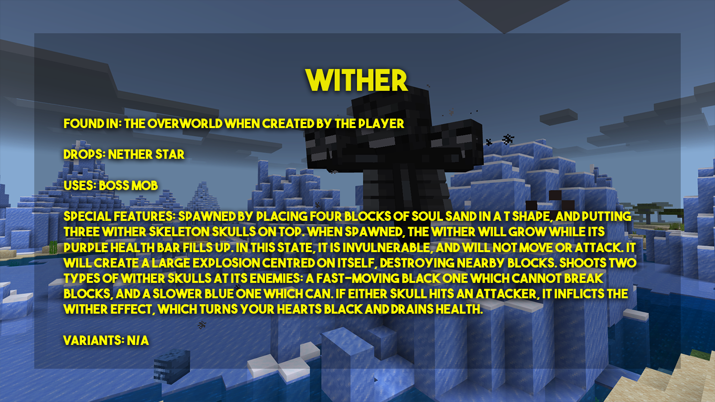 PP-Wither.png