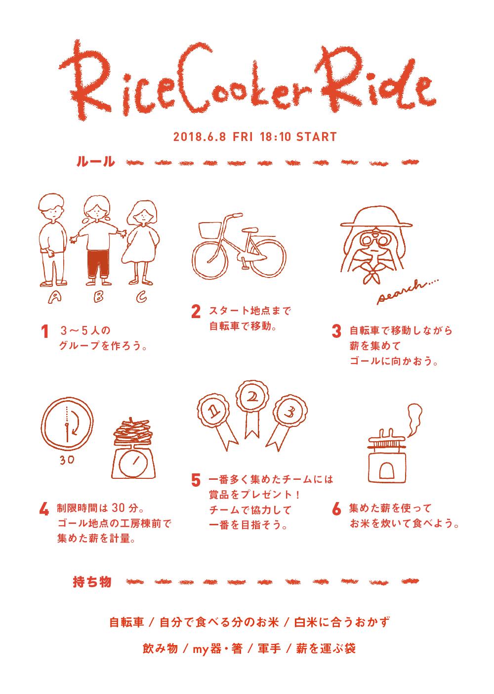 RCR_rule.jpg
