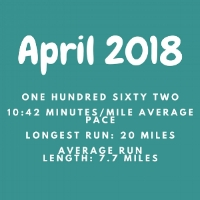 April 2018 Mileage.jpg