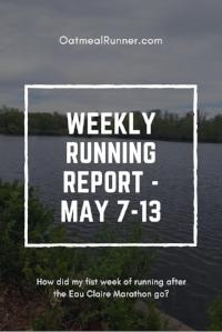 Weekly Running Report - May 7-13 Pinterest.jpg