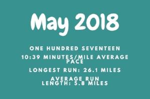 May 2018 Mileage.jpg