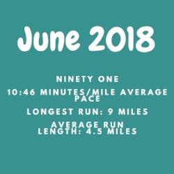 June 2018 Mileage.jpg