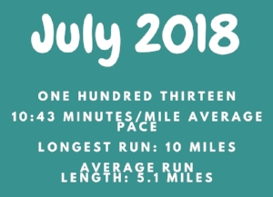 July 2018 Mileage.jpg