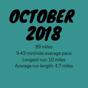 October 2018 Mileage.jpg