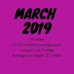 March 2019 Mileage.jpg