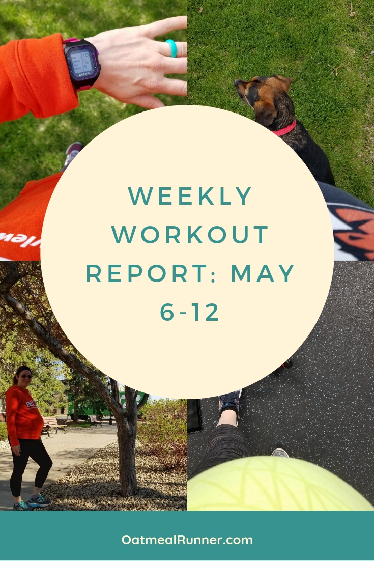 Weekly Workout Report_ May 6-12 Pinterest.jpg