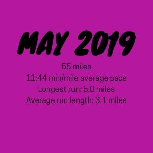 May 2019 Mileage.jpg