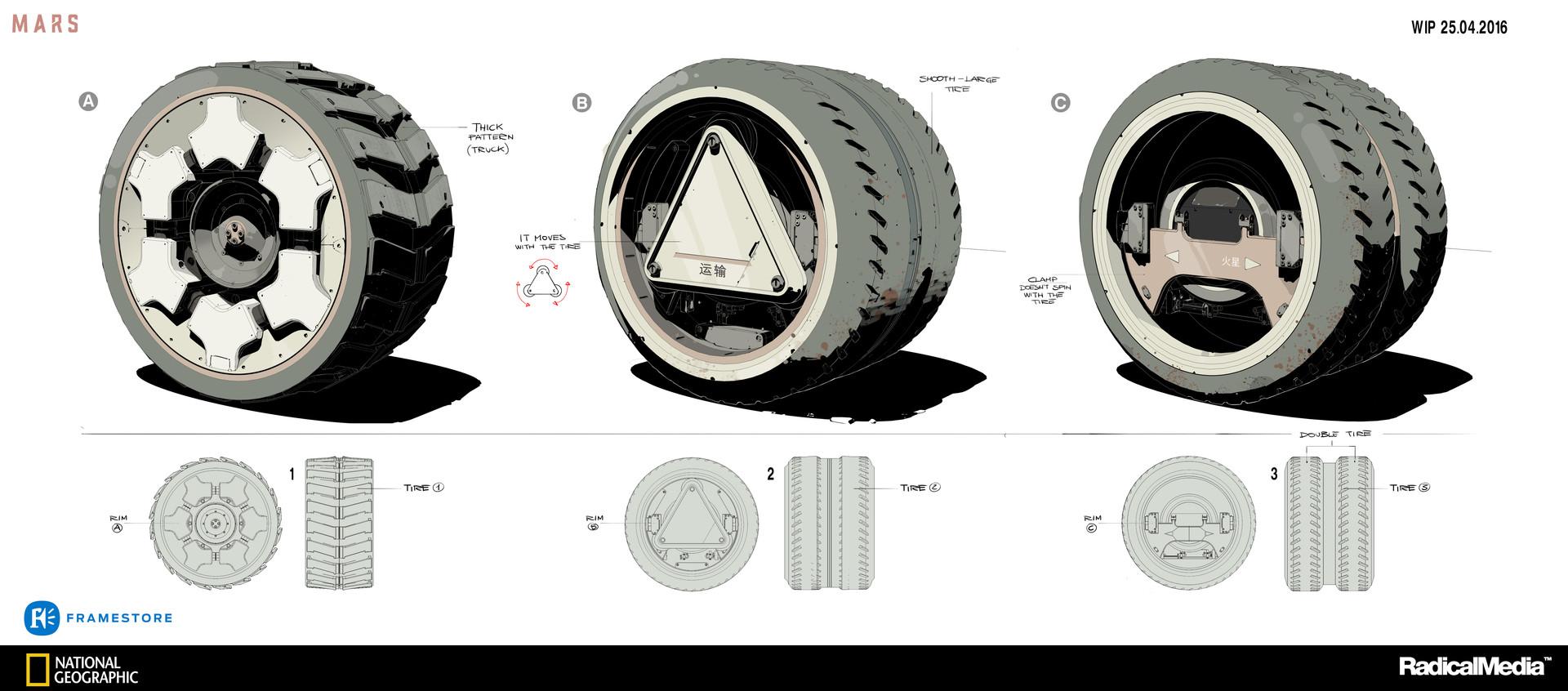 oscar-cafaro-rover-wheels.jpg