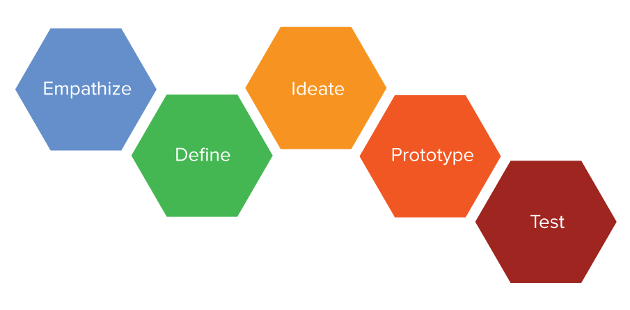 design-thinking-2.png