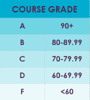 Course Grade.png