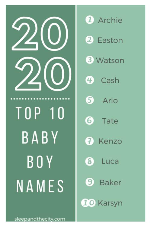 Name It Boys Top