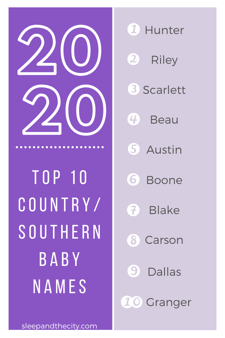The 2020 Baby Name List Sleep And The City