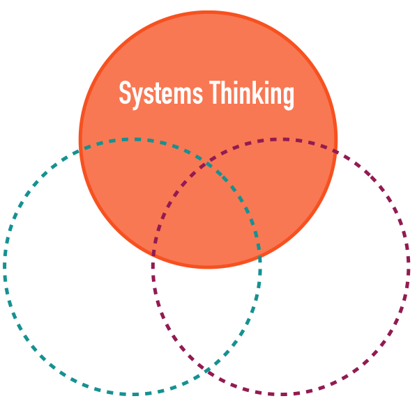 Systems Thinking: Creating a Civic Space for Conversation - Through public-private partnership, bringing together people, process & policy to reimagine and redesign local government