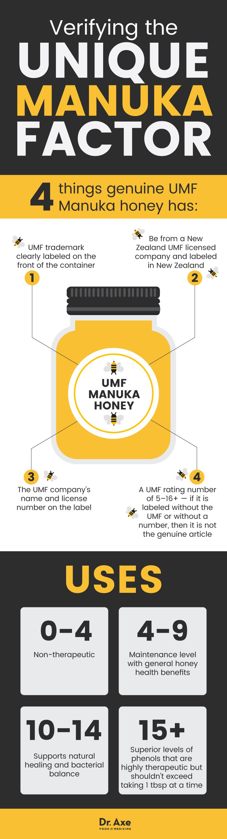 ManukaHoney_Infographic.jpg