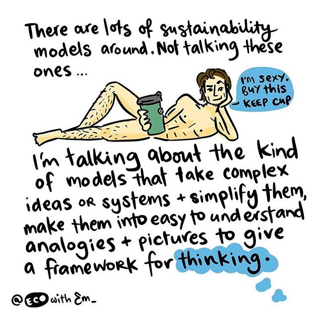 I absolutely love this set of sketches by @ecowithem_  I have used the 3 sustainability overlapping circles in the past (you know the ones-swipe right) but the economy and people cannot exist without the environment.🌏 Em also inspires us about what we can do if we are feeling hopeless xx
