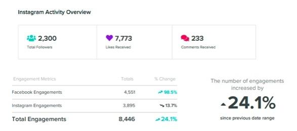 Social T Analytics Social Media.jpg