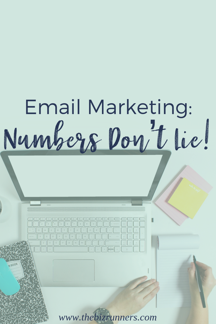 email marketing, click rate, subject line
