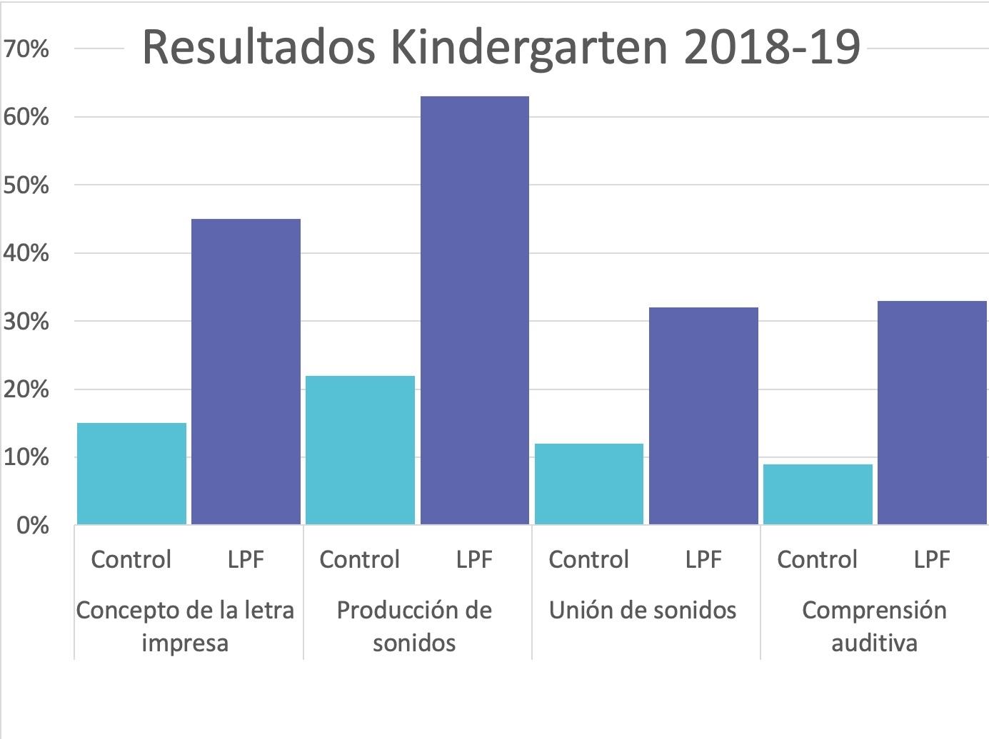kinder+resultados.jpg