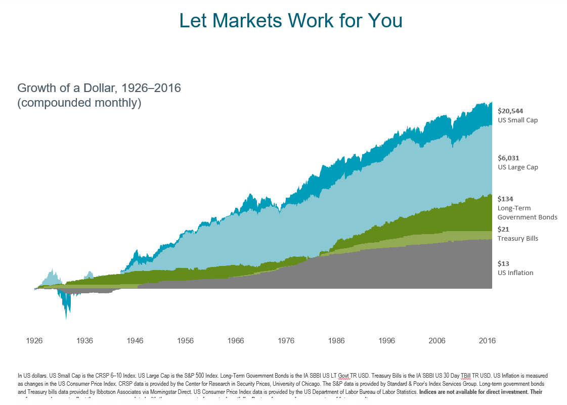 Let Markets Work For You (2).png