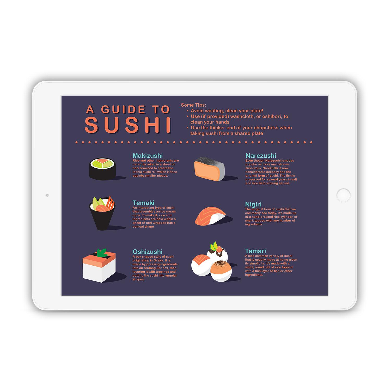 SushiInfographic MU2.jpg