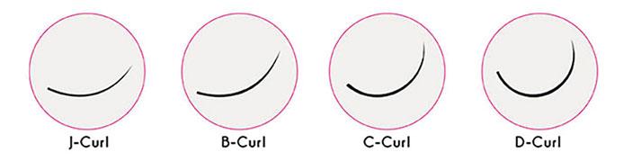 minkys-lash-curls.jpg