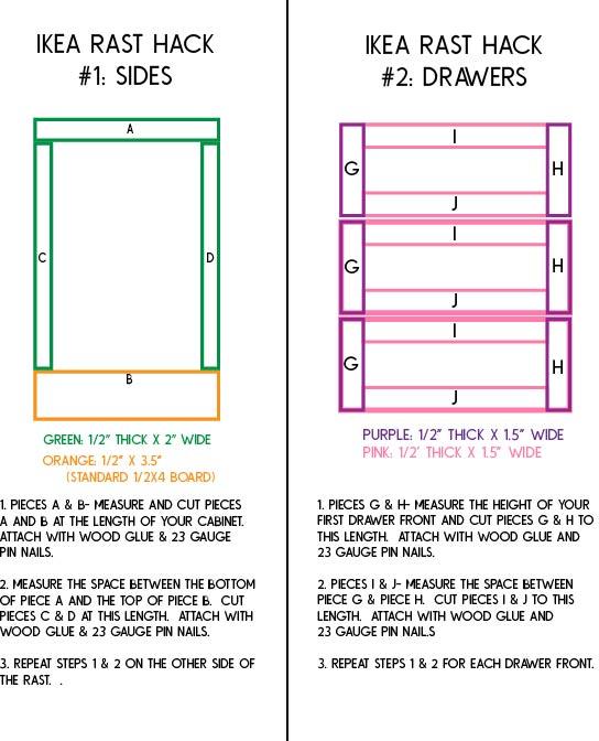 Ikea rast 1.jpg